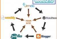 Do-Follow-High-PR-Web 2.0-Sites