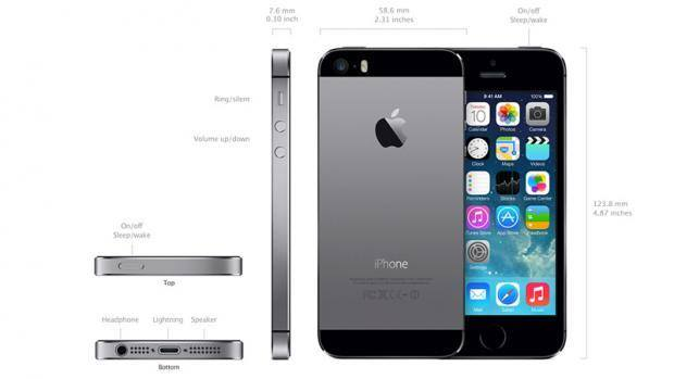 features iphone6